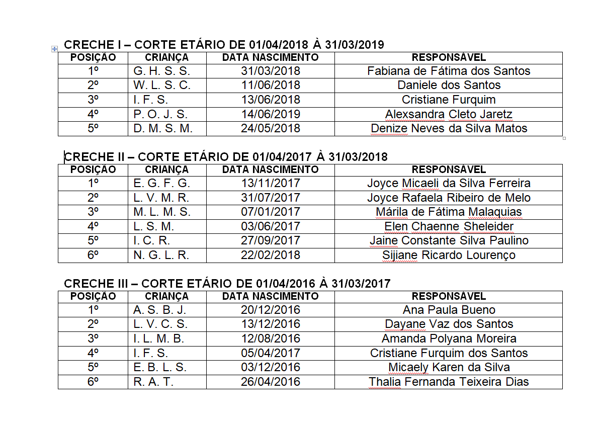Lista_Vagas_Creche